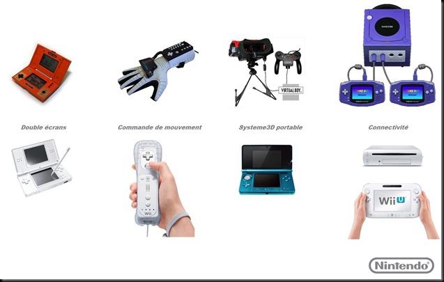 Nintendo recyclage